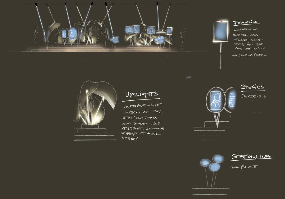 Beleuchtungskonzept-Storyboard