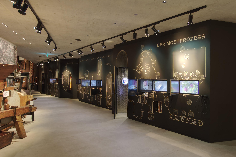 Lichtplanung im Museum Möhl